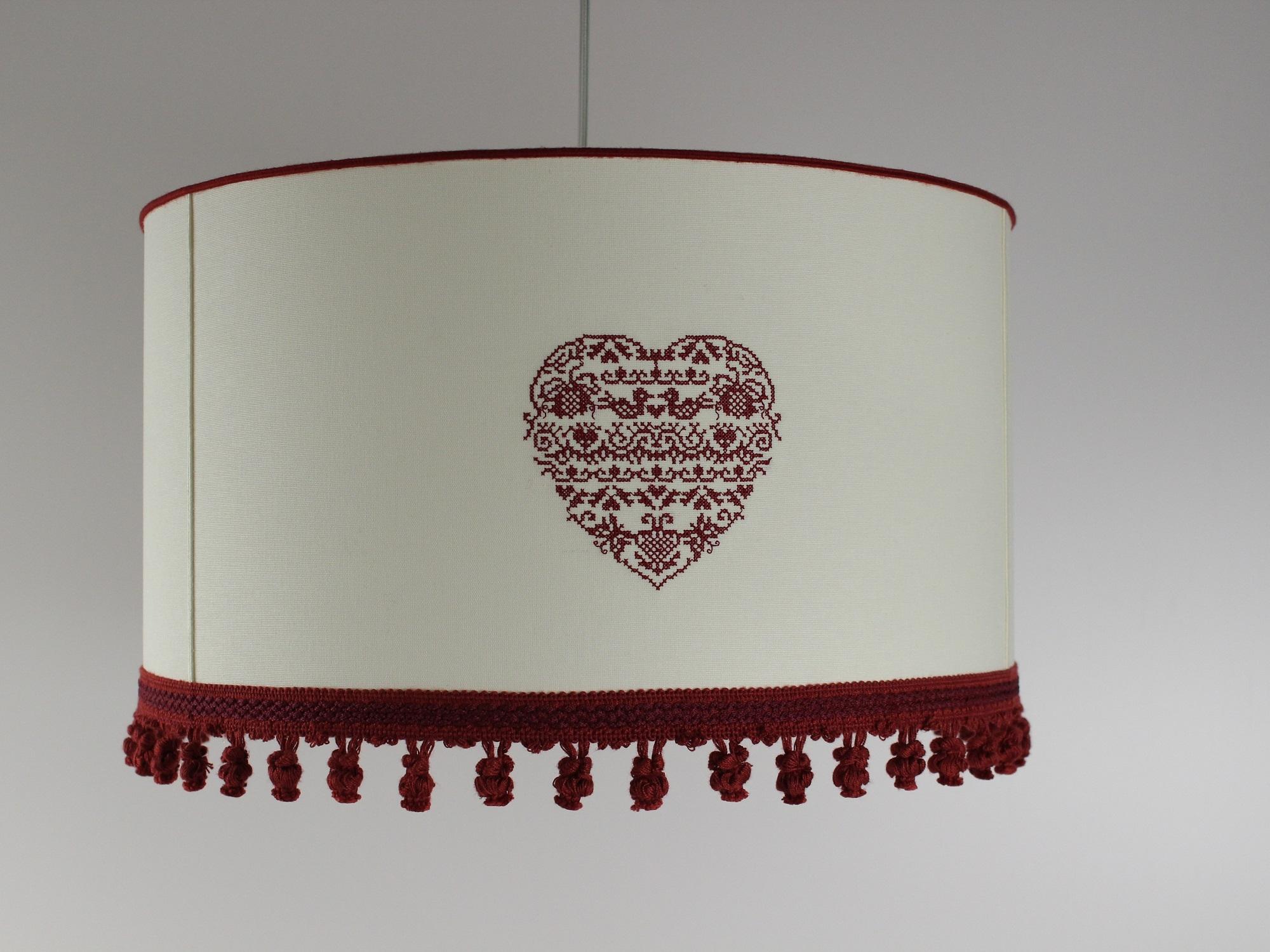 Cappelli Per Lampade: Cappelli per lampade hnczcyw.